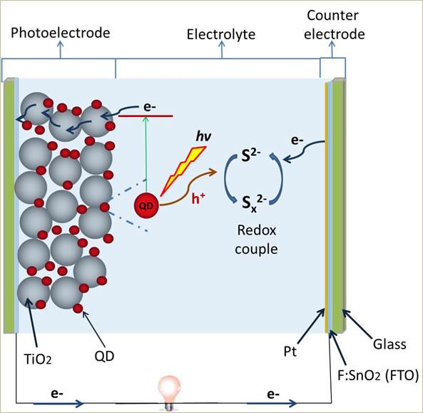镉电子结构示意图