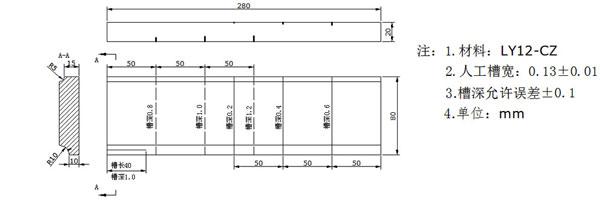 涡流检测作为飞机服役过程中定期维护检修的一种主要方法,是保证飞机质量的重要手段。 涡流检测对比试样主要是用于建立评价被检产品质量符合性的标准,以对比试样上人工缺陷作为判定该产品经涡流检测是否合格的依据。对比试样的形状相对被检产品必须具有代表性。由于飞机大修主要是对疲劳裂纹等的检测,检测对象一般为飞机蒙皮,螺栓孔孔壁等。因此对比试块主要为平面试件和带有螺栓孔零件检测的对比试样。一般在缺陷的加工时主要是孔型缺陷和槽型缺陷。孔型缺陷的对比试样能较好代表穿透性孔洞,槽型缺陷的对比试样能较好代表以细长裂纹为主的自