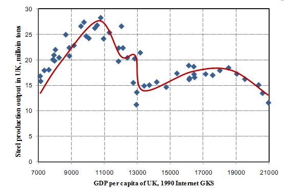 英国人均gdp_英国gdp2020图片