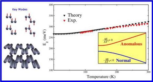 黑鳞原子结构模型示意图