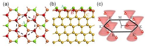 特别是对于有可能实现量子反常霍尔效应的拓扑材料,其为发展自旋电子