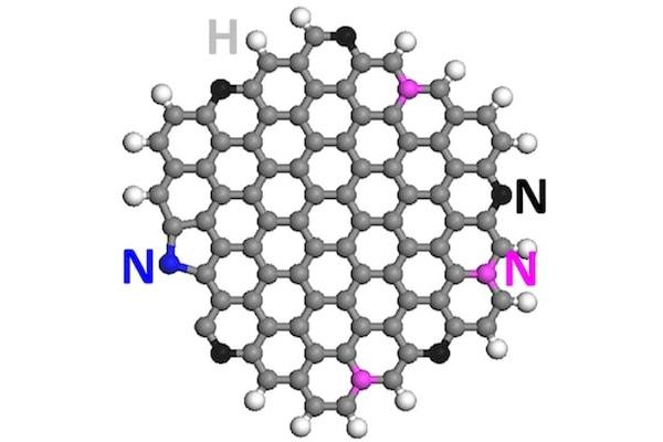 """""""氮掺杂石墨烯量子点""""可将二氧化碳转成液态燃料"""